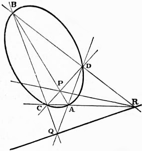 EB1911 - Geometry Fig. 23.jpg