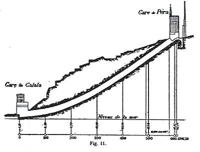 Dosya:Gavand-Tunel-Fig11.jpg