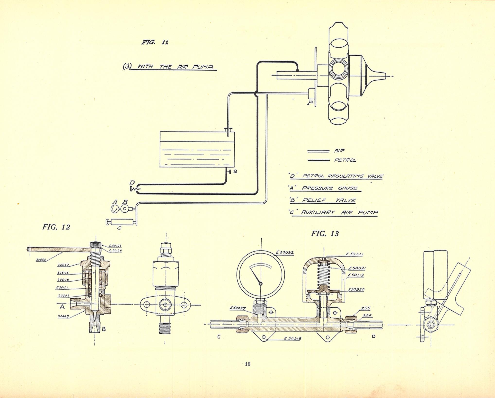 Filegnome Monosoupape Fuel System Wikimedia Commons Renault Pressure Diagram