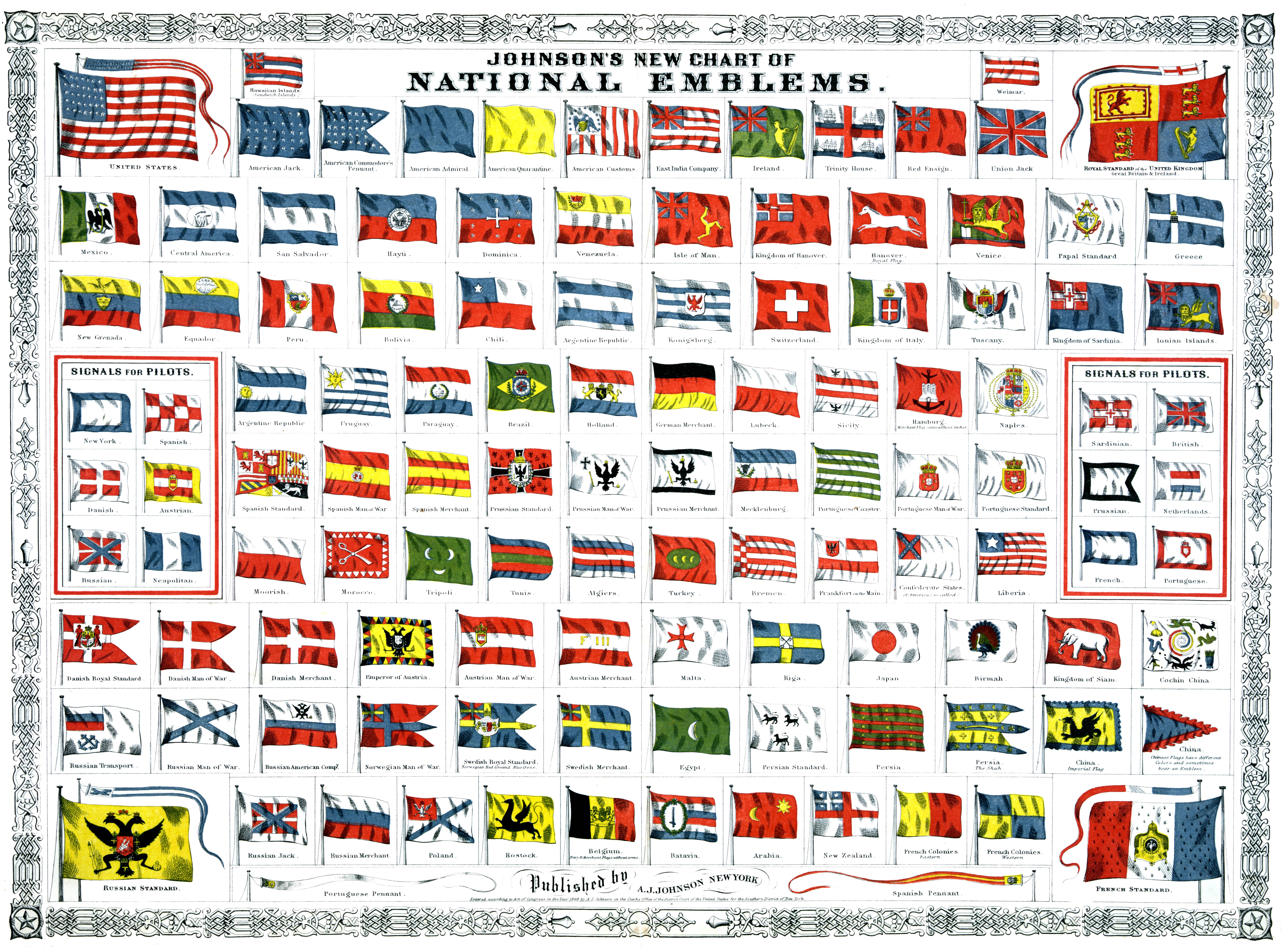 File:Johnson's New Chart of National Emblems 2, 1868.jpg ...