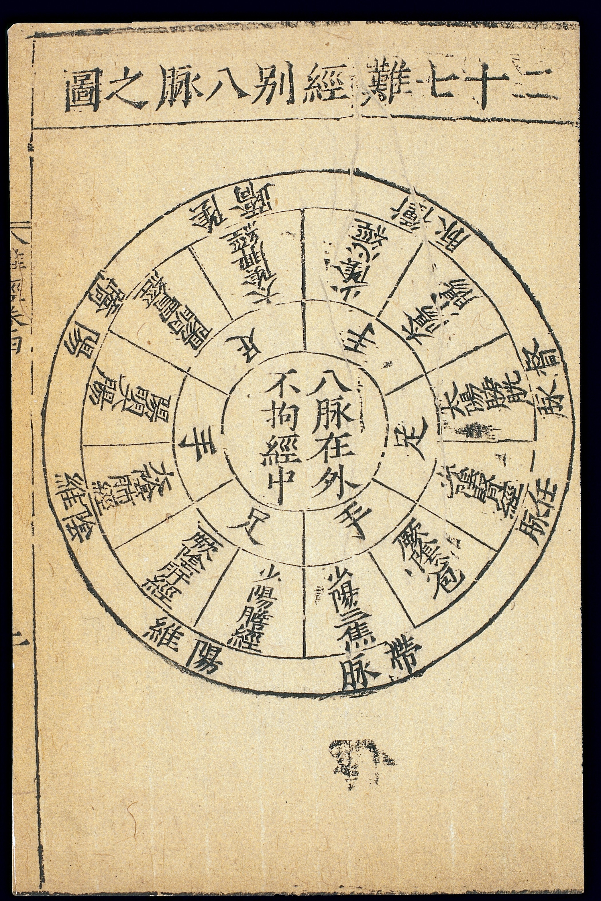 File:Ming Chinese wheel diagram of the channels Wellcome