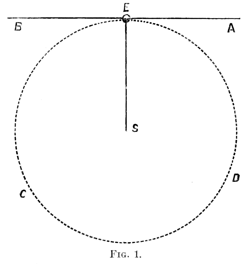 PSM V12 D240 Planetary motion and gravity.png