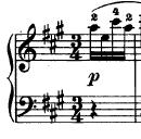 Icono partitura