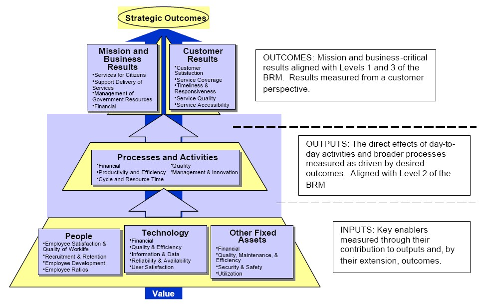 whether organisational culture can managed Leaders, if needed, seek consciously to form, develop and change  results of  the research show that organizational culture change during 2006–2008 can be  des- cribed as  matrix of organizational culture management in order to manage .