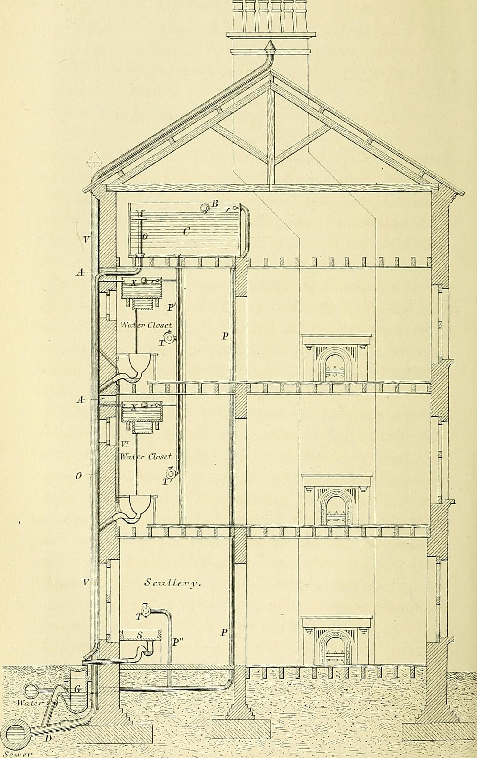 File:Sanitary engineering - a guide to the construction of works of sewerage and house drainage, with tables for facilitating the calculations of the ...