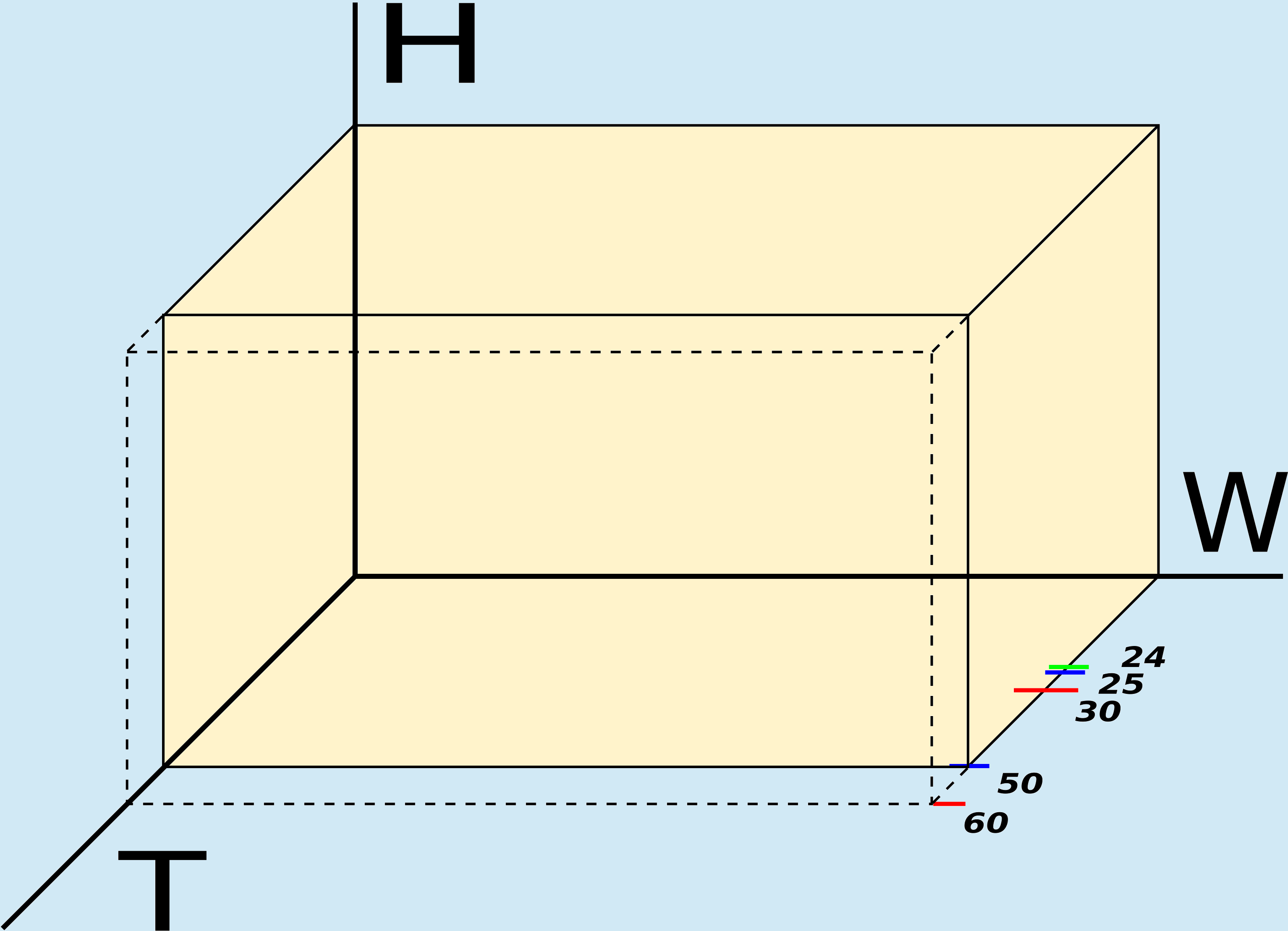 File:Television bandwidth 1080p50 diagram-cube 3-axis H-W-T (height-width