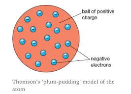 Pre alpha particle experiment