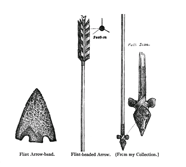 File:19th century knowledge archery indian arrow details.PNG ...
