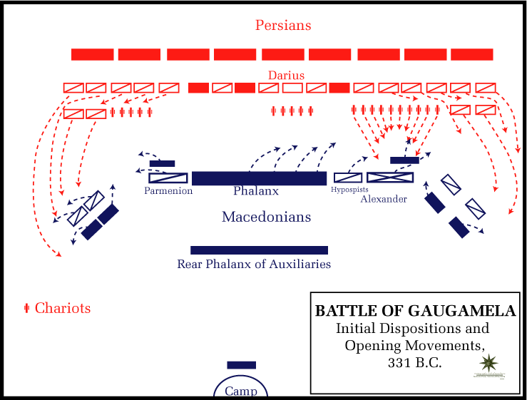 https://upload.wikimedia.org/wikipedia/commons/2/2c/Battle_of_Gaugamela%2C_331_BC_-_Opening_movements.png