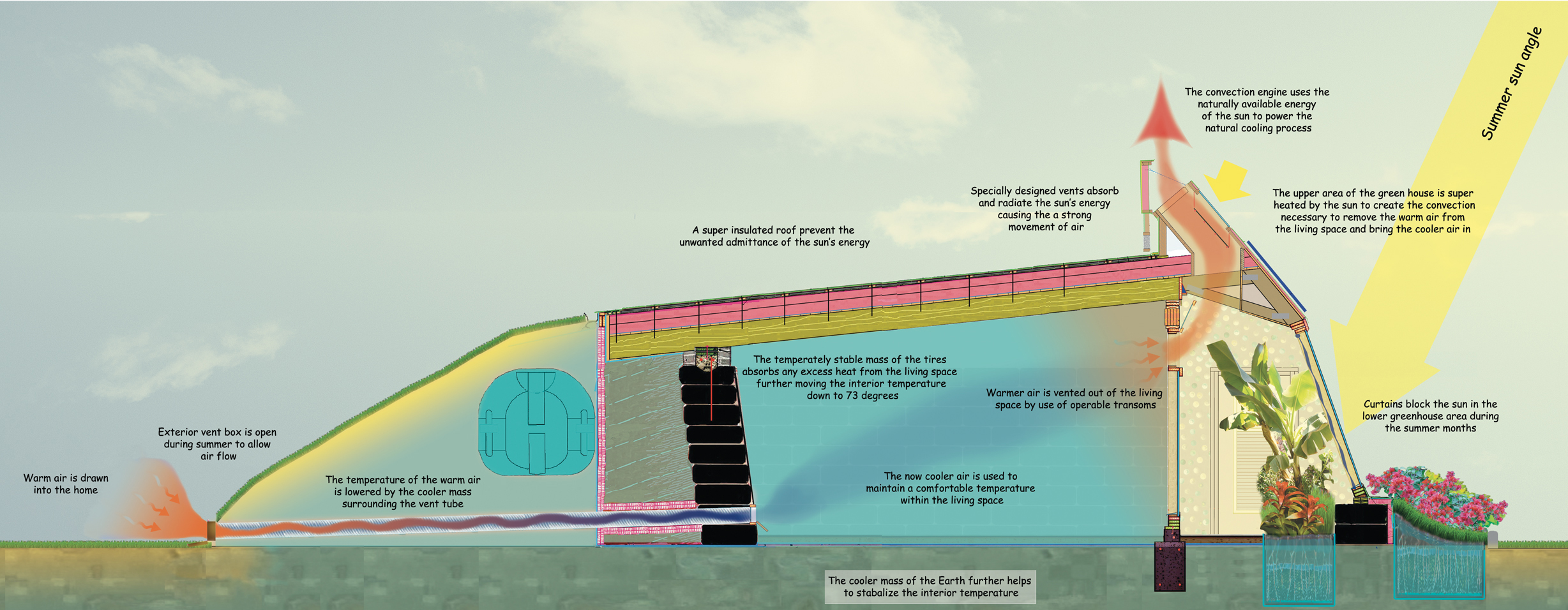 The Future of Living: Earthships and Tiny Homes on straw bale garage plans, brick garage plans, wood garage plans, earthbag garage plans, solar garage plans, adobe garage plans, green garage plans, construction garage plans, cordwood garage plans, geodesic dome garage plans, stone garage plans, concrete garage plans,