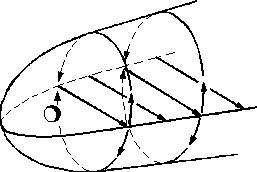 The circuit of tail  currents