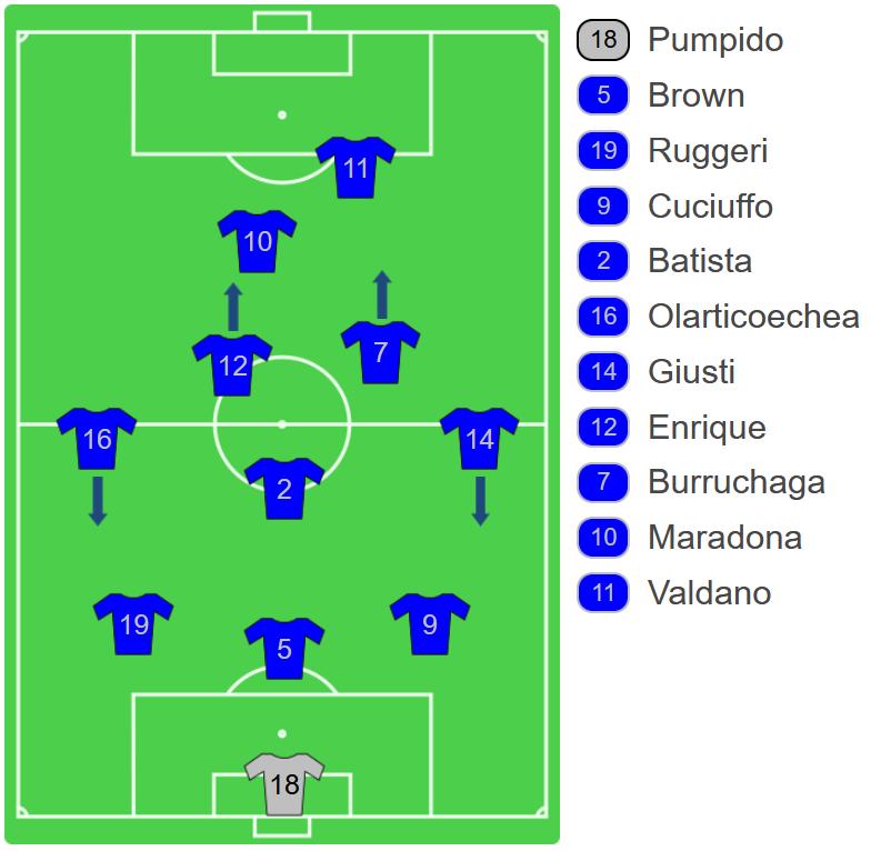 File:Formación de Argentina, vs Inglaterra (1986) 01.png - Wikimedia Commons
