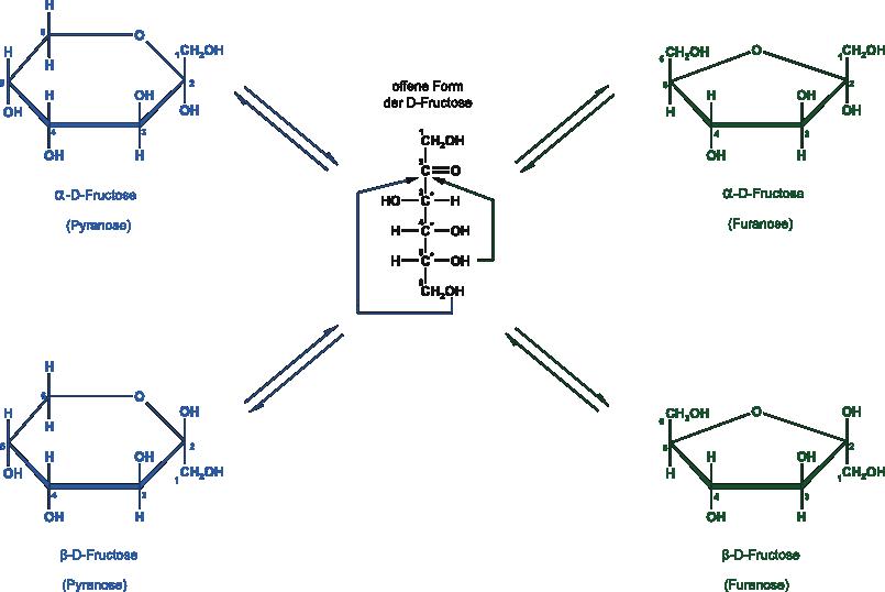L Fructopyranose Organische Chem...