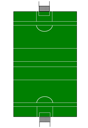Gaelic_football_pitch_diagram.jpg‎ (301 × 438 pixels, file size: 19 KB,