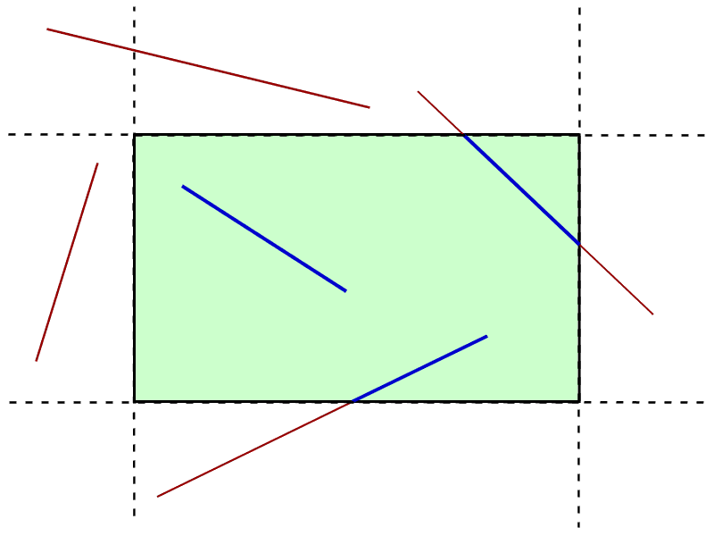 Dda Line Drawing Algorithm In Computer Graphics Pdf : Line clipping wikipedia