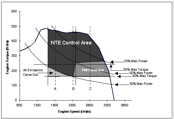 File:NTE Zone graphic.JPG