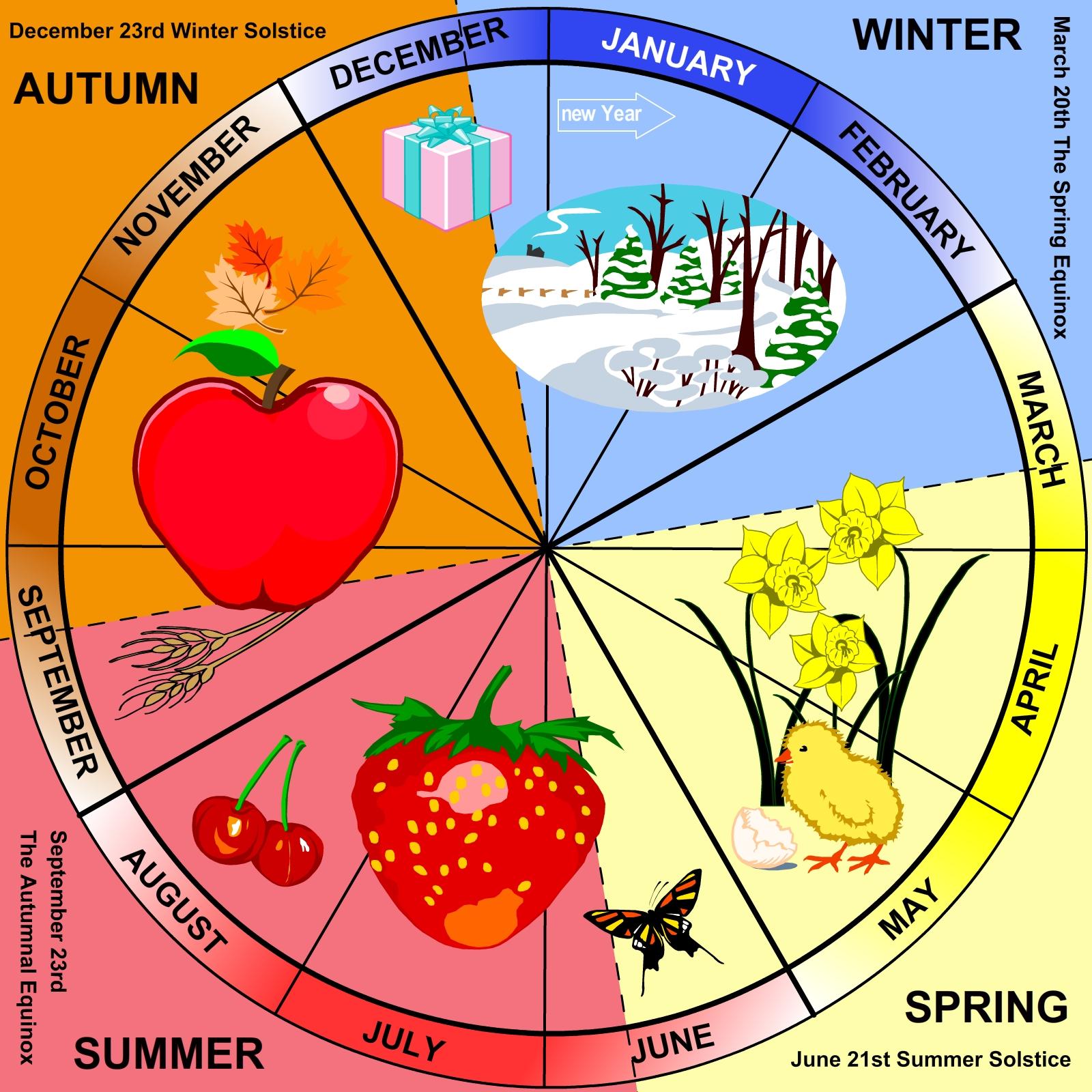 of the seasons - photo #26