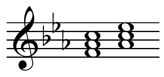 Subdominant_parallel_in_C_minor.png