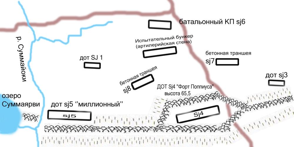 Mannerheim Line Trip Armchair General And Historynet