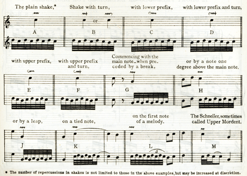 How to play piano trills definition