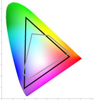 La vision des couleurs dans FONDATEURS - PATRIMOINE CIE_Lab_RGB_CMYK