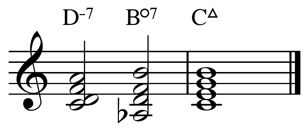Filediminished Seventh Chord Substitutiong Wikimedia Commons