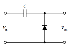 This simple diode clamp will clamp the negative peaks of the incoming waveform to the common rail voltage DiodeClamp.png