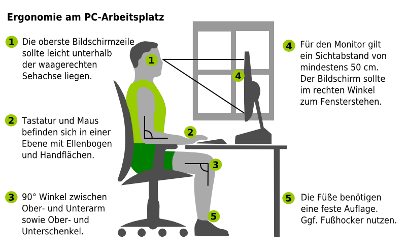 File Ergonomic Workstation Png