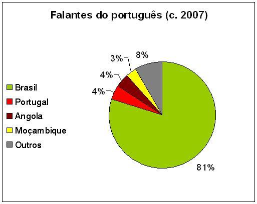 Uruguay S Most Popular Food