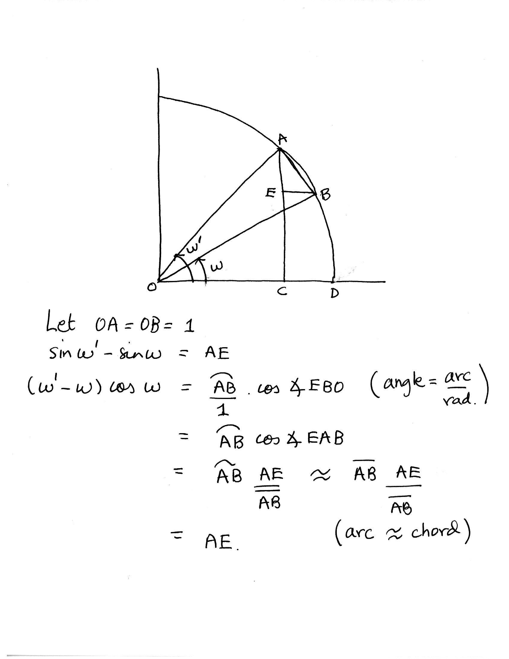 File:Geometric proof manjula10thcentury.jpg - Wikimedia Commons