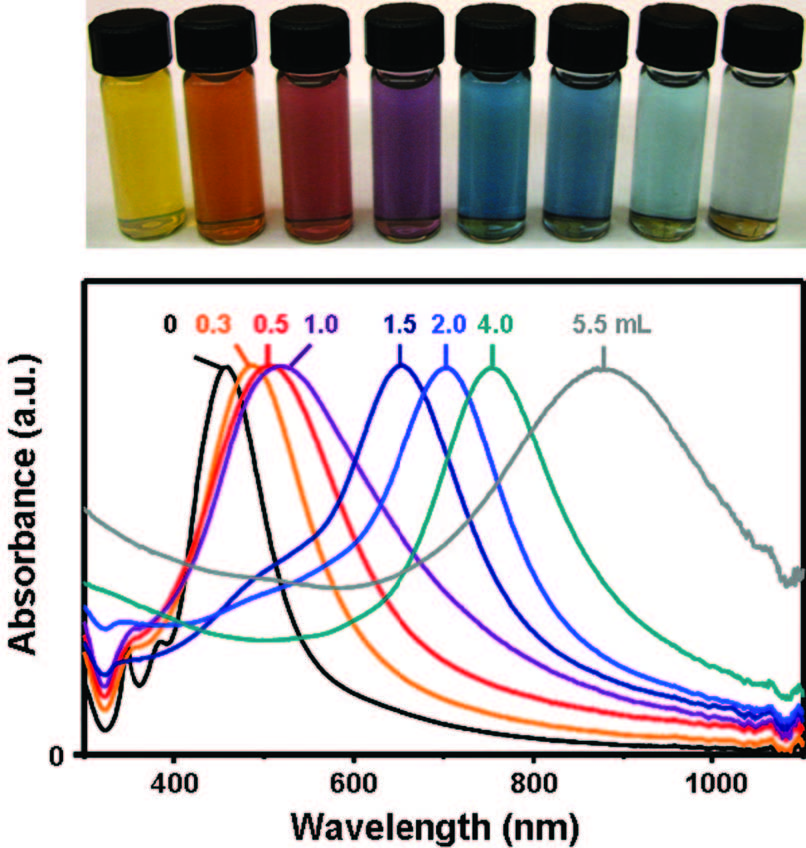 Optical Properties Of House Paints