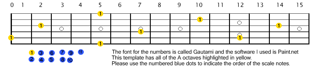 Guitar scale blank.png