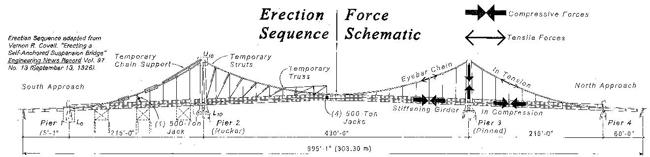 Printables Of Worksheet 2 Drawing Force Diagrams Answer Key