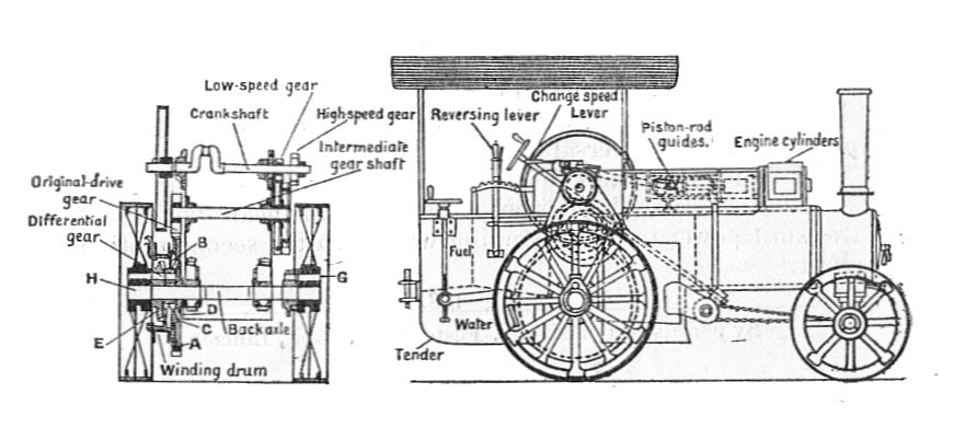 File Light Steam Tractor Schematic Army Service Corps