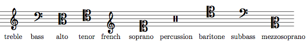 https://upload.wikimedia.org/wikipedia/commons/2/2d/Music_clefs.png