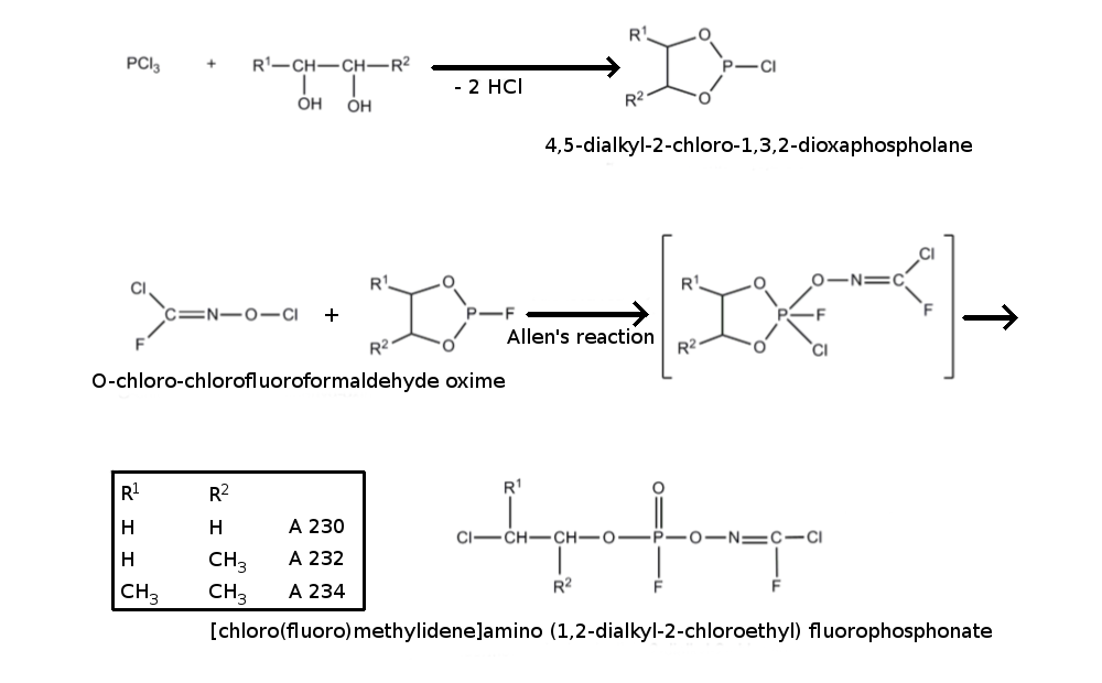 file novichok synthesis png wikimedia commons