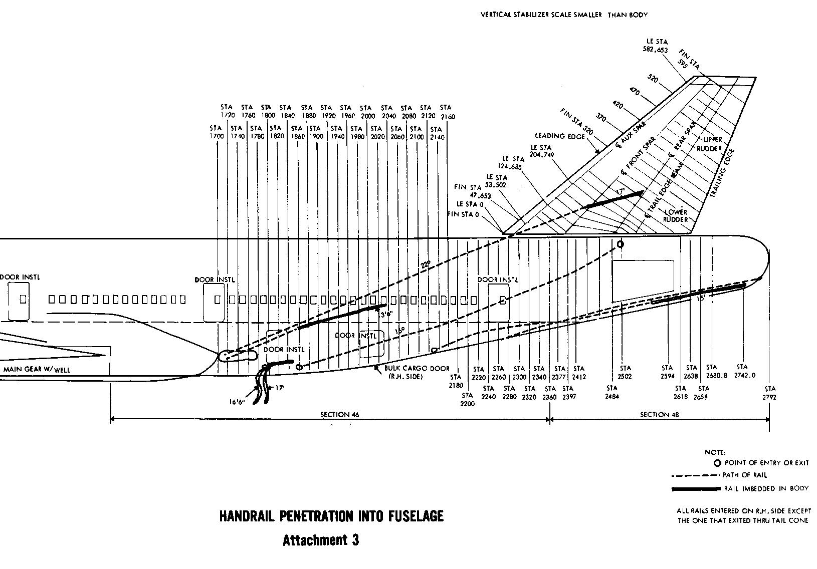 boeing 737 400 manual pdf