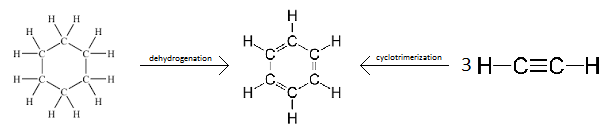 Prototypical formation of benzene by aromatization.png
