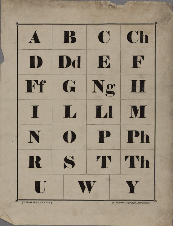 Th Letter Of The Greek Alphabet