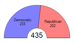 110th US House seats.png