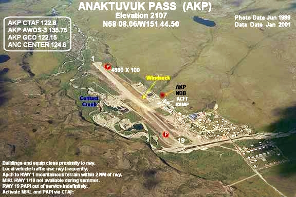 Plan With Elevation : Anaktuvuk pass airport wikipedia