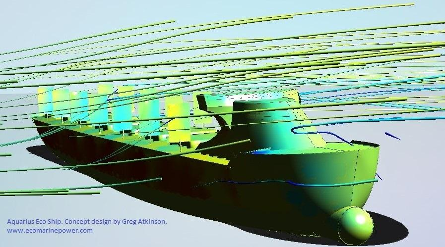 https://upload.wikimedia.org/wikipedia/commons/2/2e/CFD_Analysis_of_Aquarius_Eco_Ship.jpg