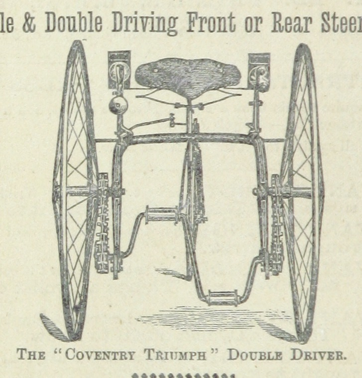 File:Image taken from page 10 of 'Key Index to the Cyclists
