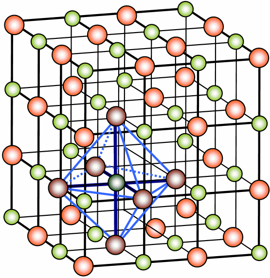 Crystal lattice of the common salt (NaCl).