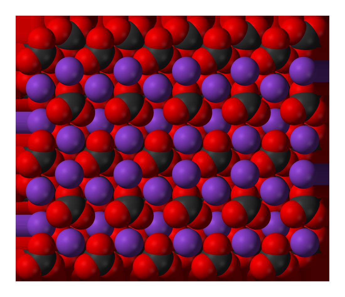 ProfilingAnElement-LAD - Alkaline Metals