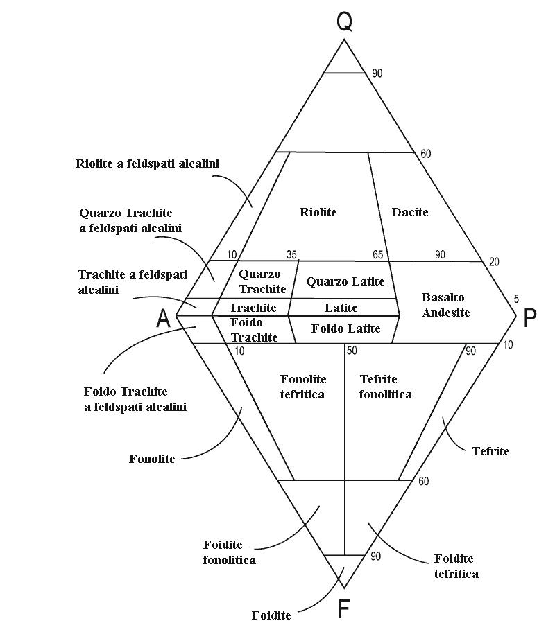 Fileqapfeffusiveitalianopng Wikimedia Commons