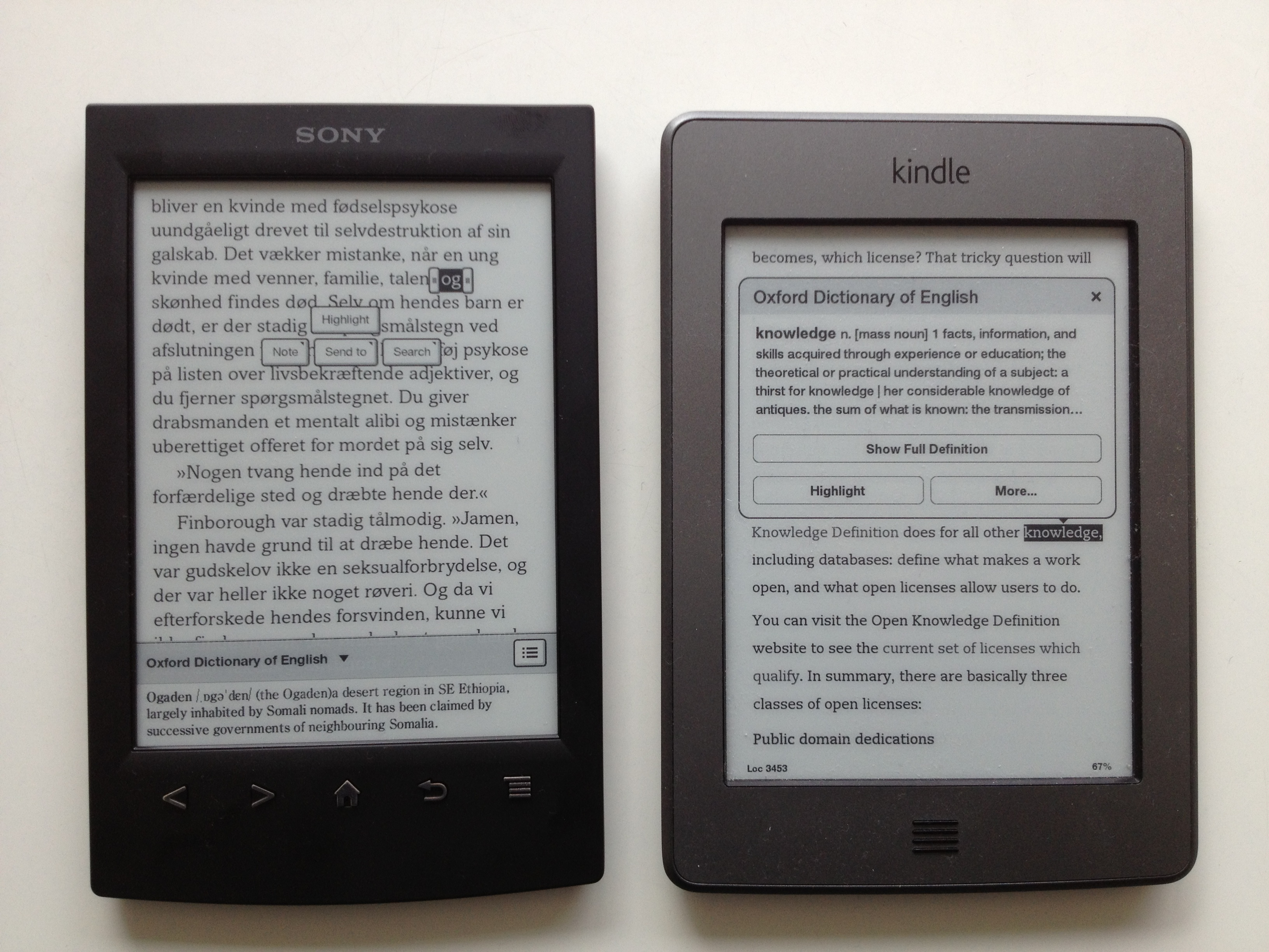 Kindle Vs Sony Reader: Reading « Haphazard Academia