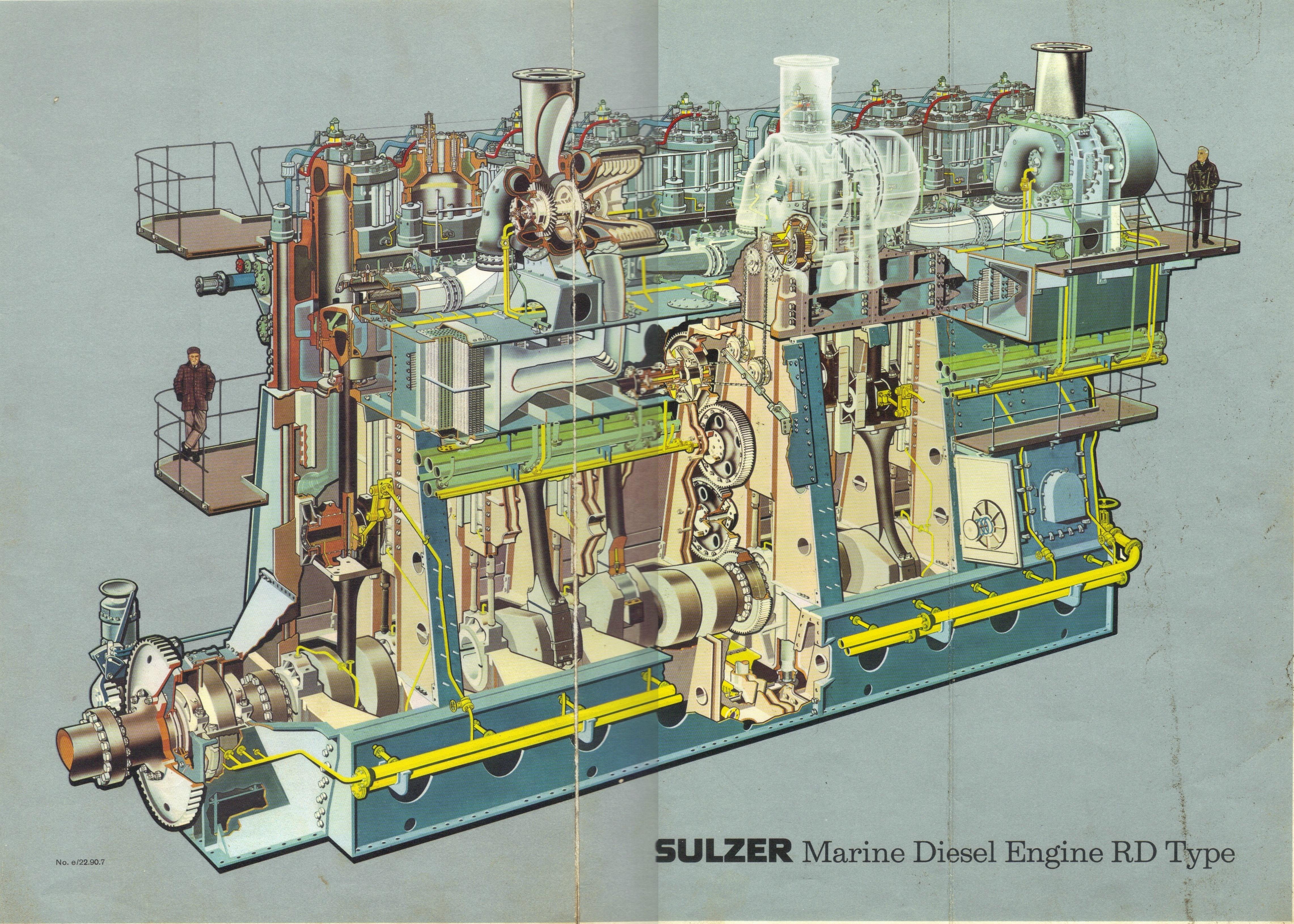 File:Sulzer RD.JPG