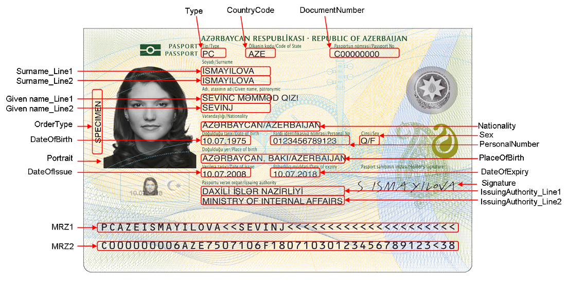 Japan passport photo size Applied Photography and Time-Based Media - Angewandte