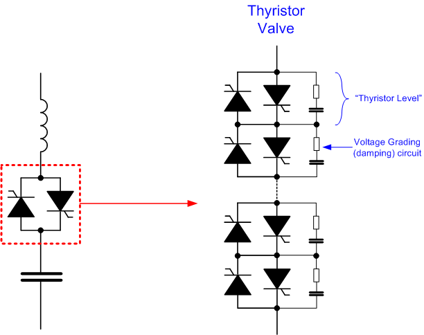 file thyristor switched capacitor valve png